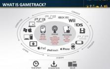 GameTrack Q3 2012