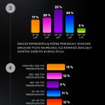 infografika_demografia