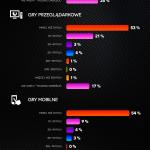 infografika_ilewydajemy