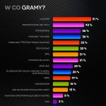 infografika_wcogramy