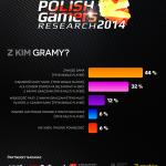 infografika_zkimgramy